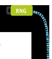 RNG-Groentetrans